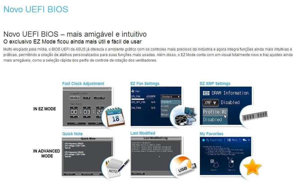 Asus B85M-E - (LGA 1150 - DDR3 1600) - Chipset Int
